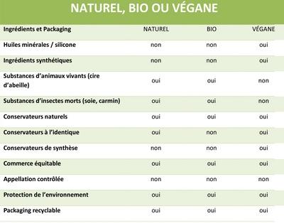 tableau_vegan